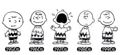 The evolution of Charlie Brown.