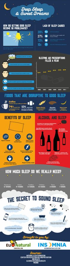 How did getting good sleep become so problematic? Check out this animated infographic about sleep.
