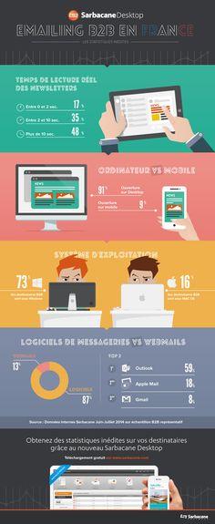 Emailing : connaissez vous le temps de lecture moyen réel dune newsletter ? #emailing #infographie