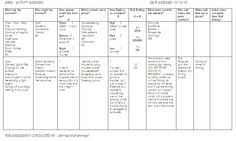 Example of a Location Risk Assessment sheet