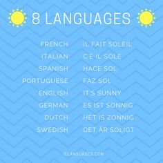 How to say it's sunny in 8 languages