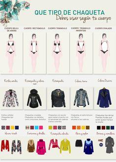 Que tipo de chaqueta debes usar segun tu cuerpo