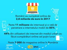 Romanii au cumparat online de 2,8 miliarde €, in 2017 (raport) E Commerce, Euro, Boarding Pass, Ecommerce