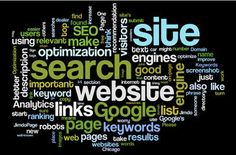 How SEO can help your website get found.