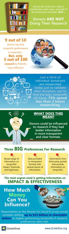 Nonprofits need to provide better info in more transparency and clear formats