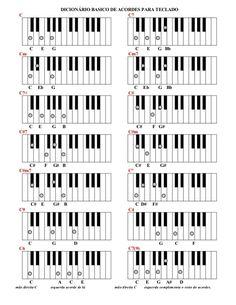Music Theory Piano, Piano Music, Sheet Music, Piano Lessons, Music Lessons, Star Trek Music, Piano Classes, Music Chords, Keyboard Piano