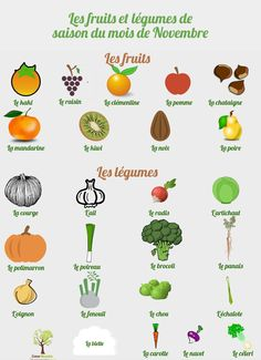 Les fruits et légumes de saison de mois de Novembre