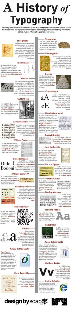 A History of Typography, infographic design by Rachel Bonness. http://www.rachelbonnessdesign.co.uk/
