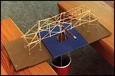 35 Best Engineering Fair Project Ideas Toothpick Bridges Rubber Band Powered Cars Launchers And Airplanes Images Stem Projects Fair Projects Stem Science
