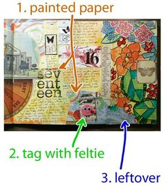 Detailed description of the creation of an art journal page in lots of little scraps of time here and there, 5, 10 minutes. Blog post.
