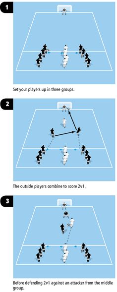 There will always be situations in soccer matches where a lone attacker faces two defenders, but using this attack game in your soccer training drill sessions can build the skills to help your players give a good account of themselves.