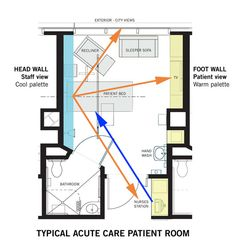 New Hospital Tower Rush University Medical Center,Patient Room Sight Lines