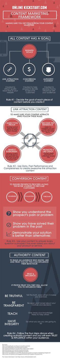 12 Consejos para crear una estrategia de #contentmarketing formidable #infografia #infographic