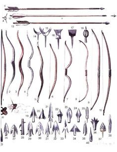 Medieval & Renaissance bow and longbow with arrow various tipe for hunt and war vs armored soldier or not Warfare Encyclopedia Drawing Tips, Drawing Reference, Armas Ninja, Types Of Swords, Archery Bows, Medieval Weapons, Medieval Crossbow, Longbow, Traditional Archery