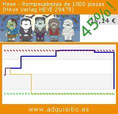 Heye - Rompecabezas de 1000 piezas  (Heye Verlag HEYE 29479) (Juguete). Baja 45%! Precio actual 15,14 €, el precio anterior fue de 27,34 €. http://www.adquisitio.es/heye/rompecabezas-1000-piezas-0