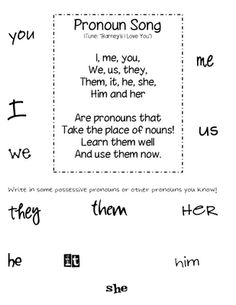 Pronoun Song / Activity - the site also has songs for other parts of speech Grammar Activities, Teaching Grammar, Grammar Lessons, Teaching English, English Grammar, Teaching Pronouns, English Pronouns, Language Activities, Word Study