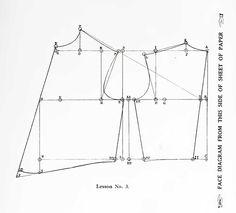 """Schnittkonstruktion eines Blusen-Schnittes nach """"The Practical Designer"""" 1918"""