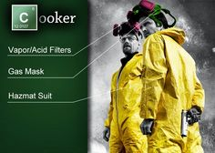 Breaking Bad Heisenberg Walter White Costume Kostüm Maske