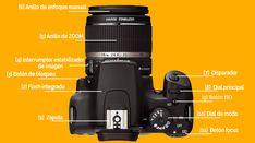 Estos son las Partes externas que componen a una cámara fotográfica réflex digital DSLR Binoculars, Security Systems, Learn Photography, Parts Of The Mass, Fotografia