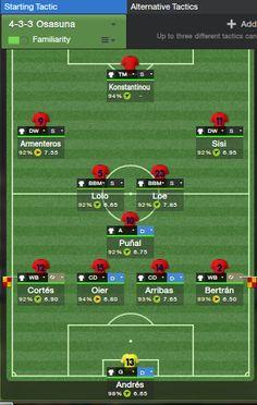 7 Best Football Tactics & Coaching images | Football tactics
