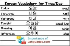Interest in Learning the Korean Language? Start by going through our Basic Korean Language Beginner Guide. Learn Basic Korean Language, South Korean Language, Learn Korean Alphabet, How To Speak Korean, Learn A New Language, Japanese Language, Easy Korean Words, Korean Words Learning, Korean Phrases