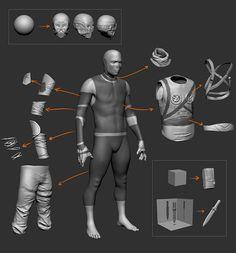 1702_tid_fig02.jpg (650×697) #3d #sculpting #tutorials