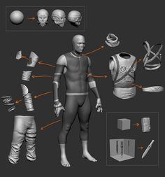 1702_tid_fig02.jpg (650×697) #3d #sculpting #tutorials