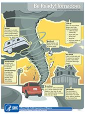 Tornado Tips: Especially in our area tornados are a great threat, but so is the complacency many people feel toward them because they are so common. But these CDC guidelines show people how to prepare for and react to any type of tornado situation.