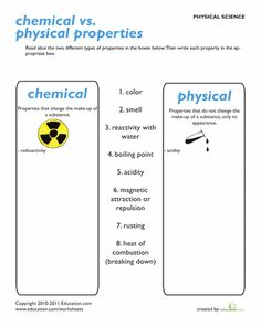 Printables Physical Science Worksheets High School science review worksheets 4th grade full list grade