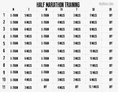 Half Marathon Training