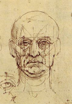 Proportions of the Face and Eye, c. 1489