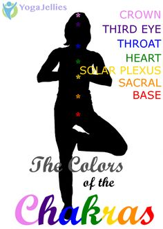 The Colors of the Chakras Infographic