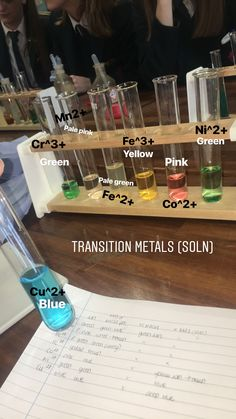 Transition metals A2 chemistry