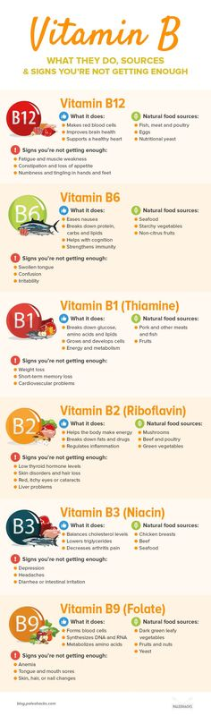 Everyone like sugar in this world. Sugar is sweet, but too much of it can sour your health. Niacin B3, Vitamin B3 Niacin, Vitamin Deficiency, Ginger Benefits, Health Benefits, Health Tips, Health Guru, Vitamins For Memory, Vitamine B12