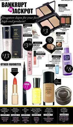Drugstore dupes for high end products.