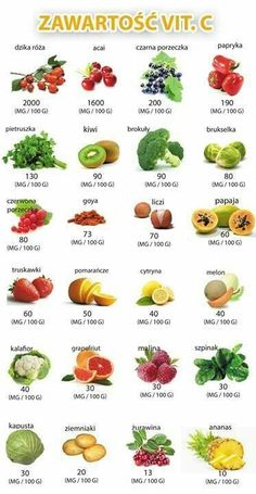 Healthy Diet Plans, Best Diet Plan, Healthy Eating, Healthy Recipes, Best Diets To Lose Weight Fast, Best Weight Loss Foods, Diet And Nutrition, Health Diet, Nutrition Plans