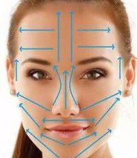 Procedure Cosmetiche: automassaggio viso