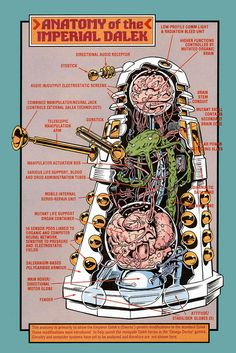Anatomy of the Imperial Dalek
