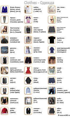 Одежда по-английски в картинках