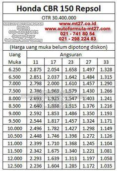Adira Finance - Kredit Motor Honda - Price List - Daftar Harga - Tabel Angsuran Cicilan   Auto Formula MT27 Pinjaman Kredit Motor dan Mobil Murah