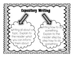 Expository writing anchor chart for my 4th grade class
