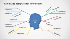 Simple Mind Map Template for PowerPoint - SlideModel