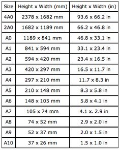 International page sizes to inches chart