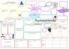 Psychopathology revision map - new AQA spec
