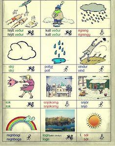 Icelandic Language, Future Career, Sociology, Vocabulary, Alphabet, Knowledge, Writing, Design, Languages