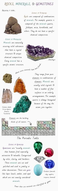 The difference between rocks, minerals, and gems.