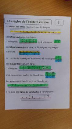 Ecriture Une activité pour apprendre les normes d'écriture cursive http://www.capuchon.eklablog.com