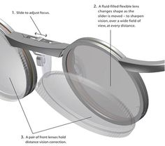 TruFocal Eyeglasses combine your normal distance prescription with a user adjustable near correction for vision without lines and distortion free. $898.  http://www.trufocals.com/home