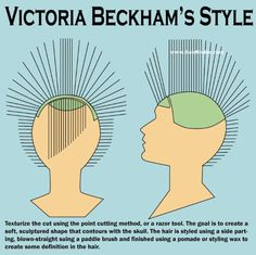 Victoria Beckham's hairstyle....if I ever decide to go short again !!!!