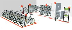 Guide to Bike Rooms - now required in many buildings and a popular feature for tenants.... #architecture #bicycles